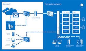 server schema itconsbs